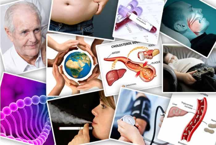 risk factors of coronary heart disease