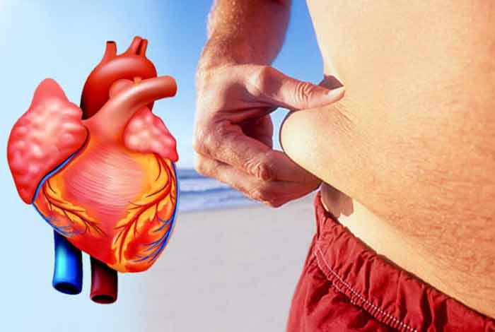 types of coronary heart disease
