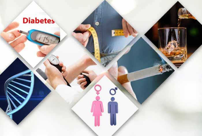 risk factors of chronic kidney disease
