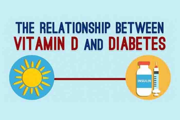 how vitamin-d deficiency is linked to type 2 diabetes