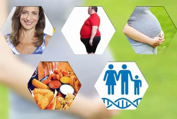 risk factors of developing gallstones
