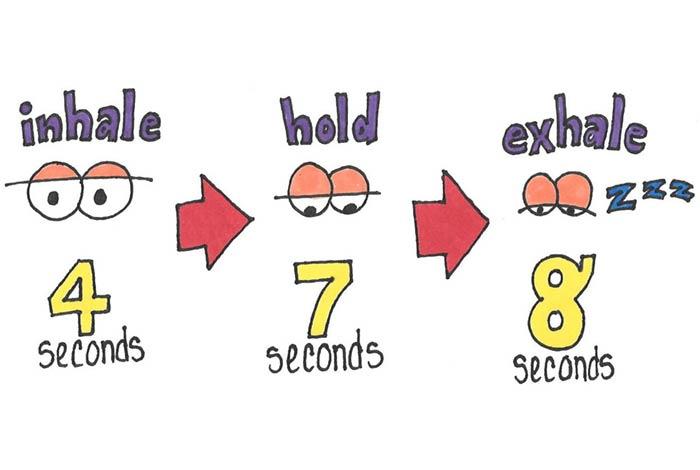 Method to Perform 4-7-8