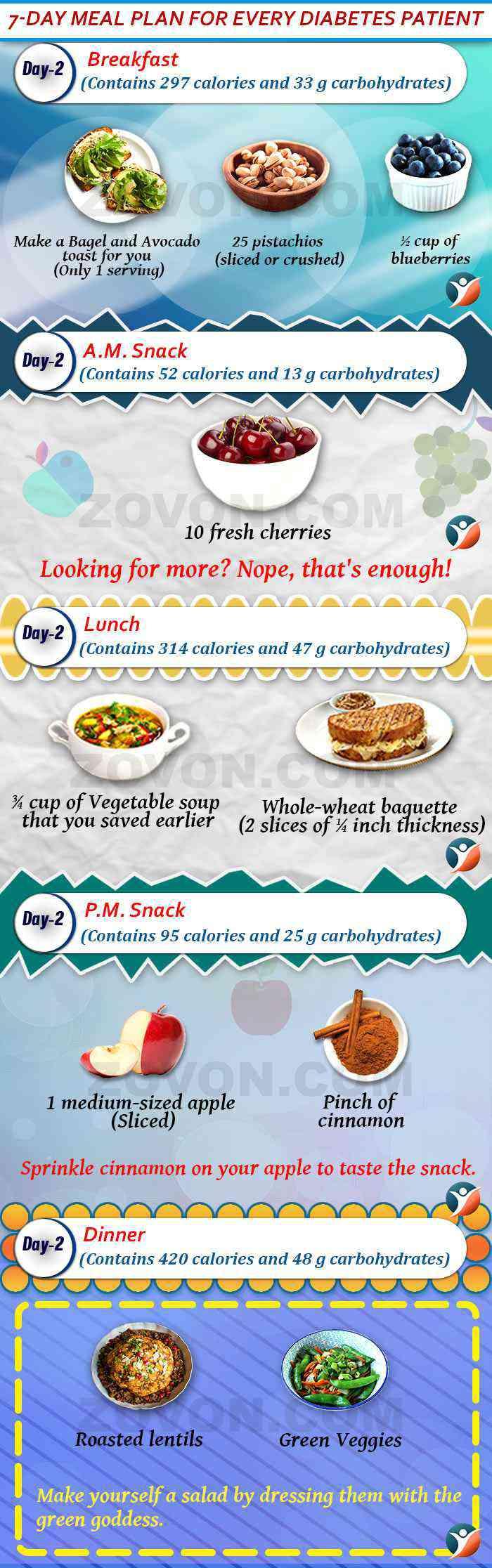 diabetes diet plan day 2