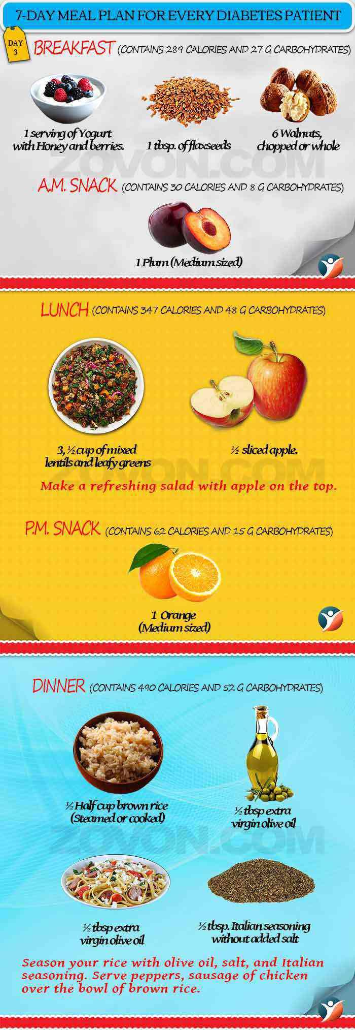 diabetes diet plan day 3
