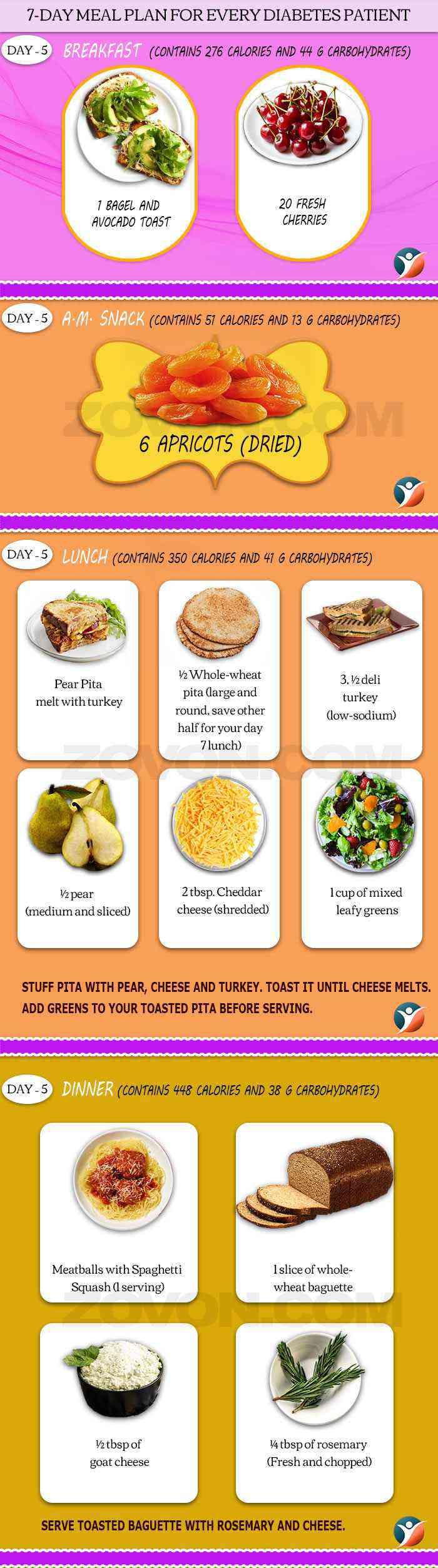 diabetes diet plan day 5