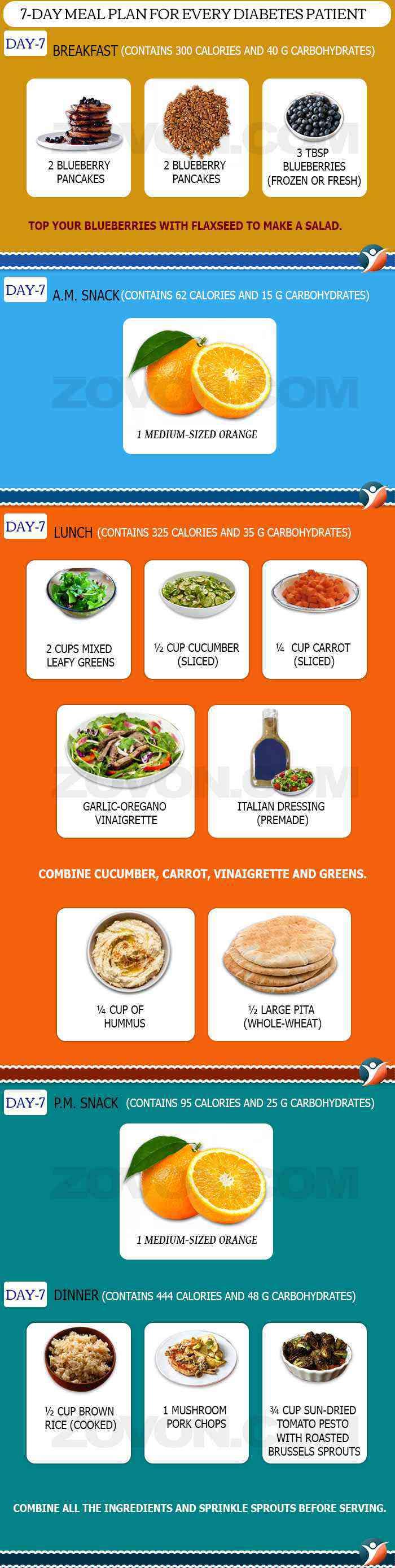 diabetes diet plan day 7