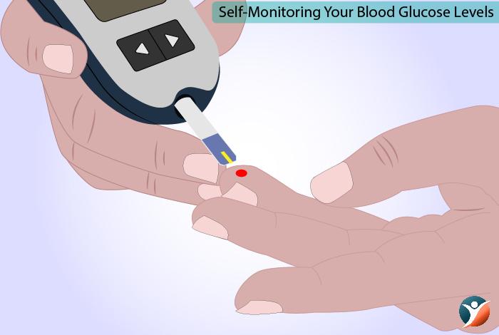 self monitoring of blood glucose level