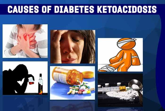 diabetes ketoacidosis causes