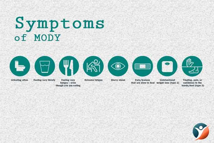 Symptoms of MODY